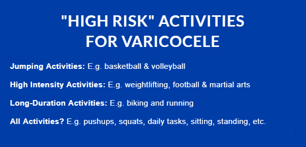 High risk activities of Varicocele. Is exercising okay?
