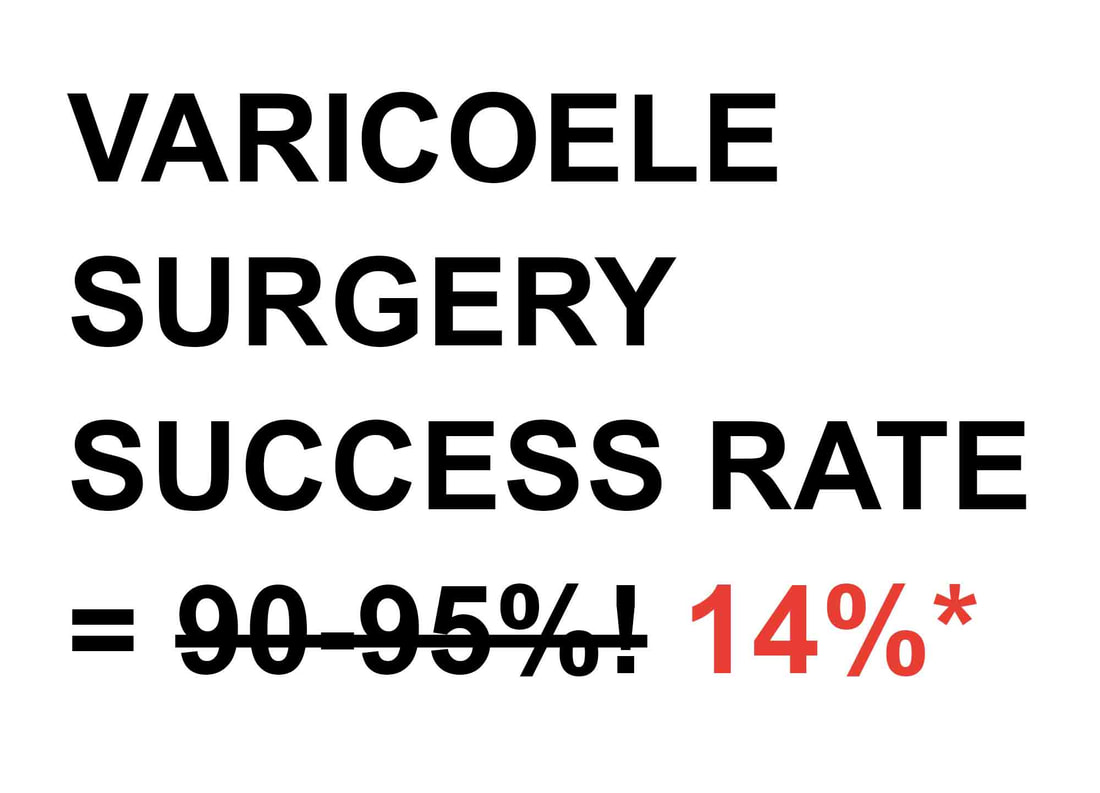 varicocele surgery results 90-95%... or 14?
